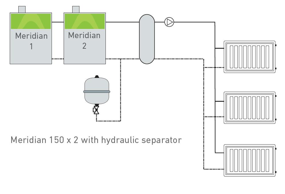 meridian floor-standing boiler install diagram