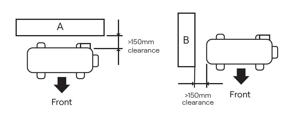CHP-5R installation-1